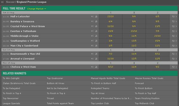 Bet365 Football Fixtures