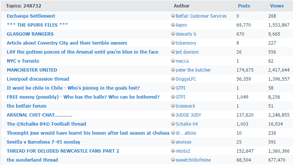 Betfair Football Forum Topic