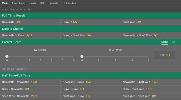 Championship betting odds