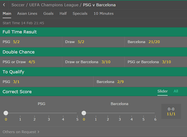 football barcelona betting odds