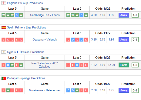 Best Football Betting Prediction Sites
