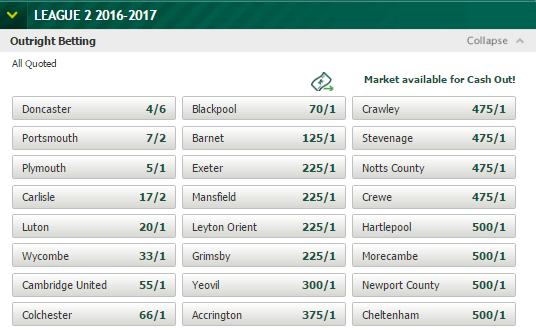 League 2 Odds Outright Betting