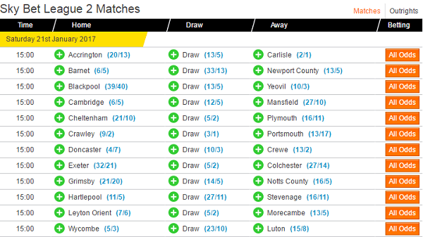 League 2 Odds