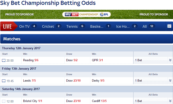Odds On Championship Relegation