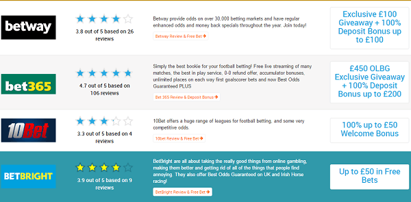 Olbg betting rating insurance sbg mobile betting