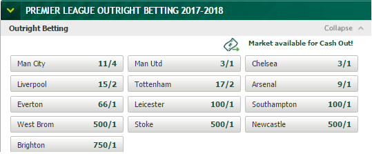 Premier League Betting Odds Winner