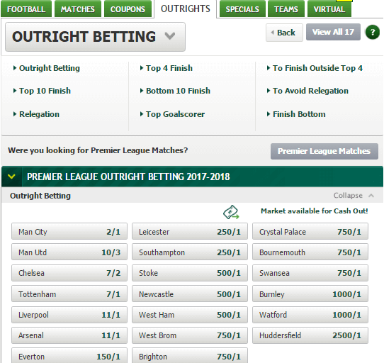 Premier League Odds Outright Winner