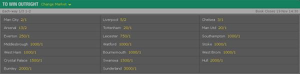 Premiership odds winner