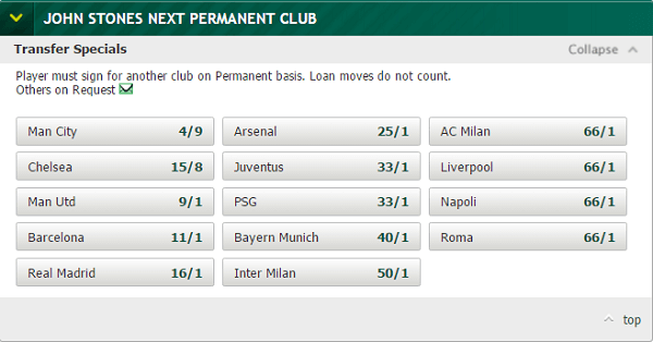 sky football transfer odds