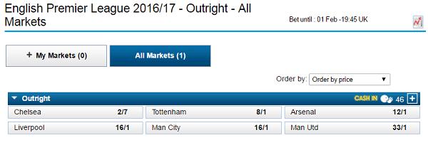william hill Premier League odds