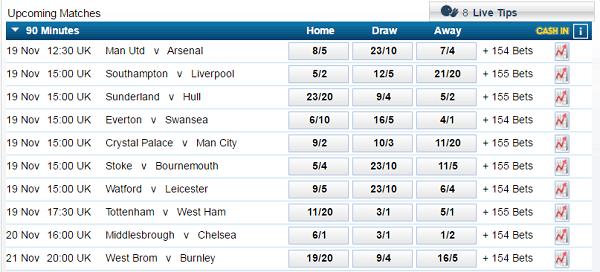 WilliamHill football betting