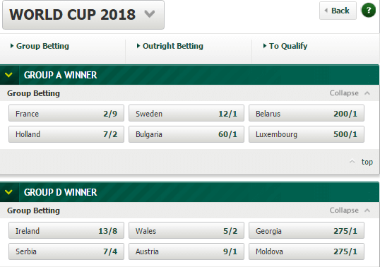 World Cup Betting Odds