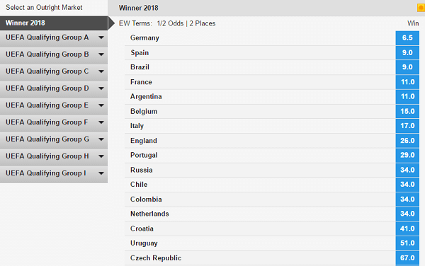 World Cup odds to win
